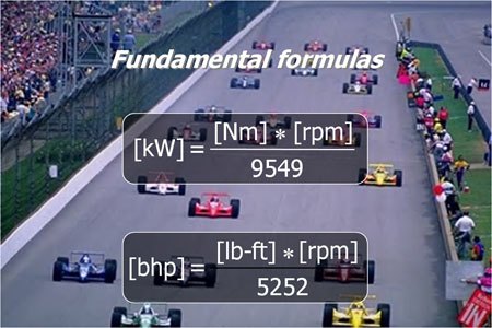 Fundamental formulas