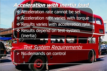 Acceleration with inertia load